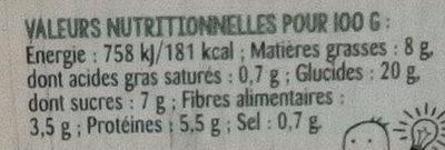 Les idées legumineuses : Blé concassé Fèves Edamame - Nutrition facts
