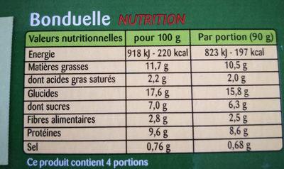 Pavé croustillant légumes du soleil - Informations nutritionnelles