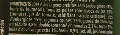 Aubergines cuisinées à la provencale - Ingredients