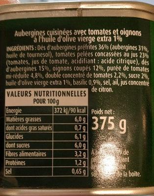 Aubergines cuisinées à la provencale - Nutrition facts