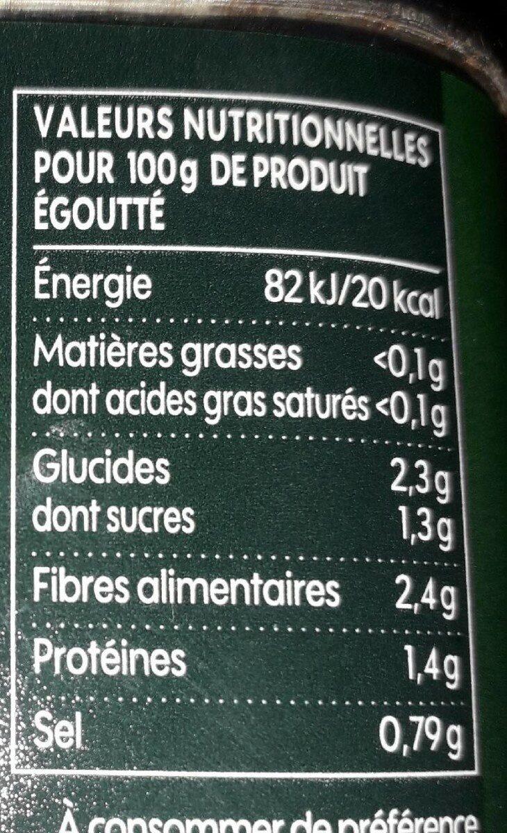 Haricots Verts extra-fins - Valori nutrizionali - fr