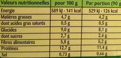 VeggissiMmm! Pavé Moelleux - Informations nutritionnelles