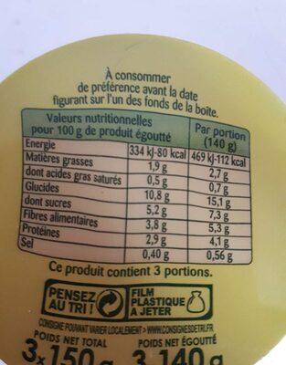 Le maïs - Nutrition facts