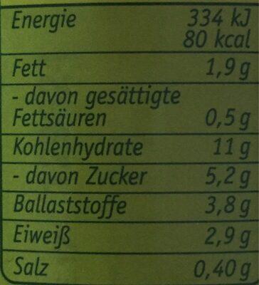 Goldmais - Nährwertangaben - de