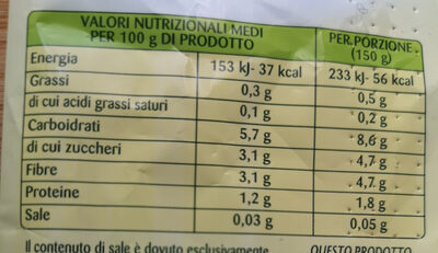 Natura in padella - Informations nutritionnelles - it