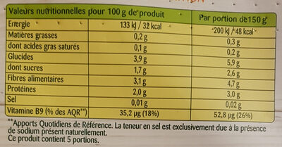 Le Haricot Vert Extra-fin Sans Résidu de Pesticides - Valori nutrizionali - fr