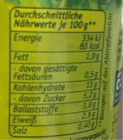 Goldmais - Nutrition facts - en