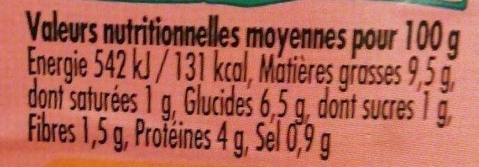 Piémontaise au jambon et tomate fraiche - Informations nutritionnelles - fr