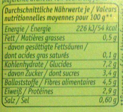 Erbsen & Möhrchen - Nutrition facts - en