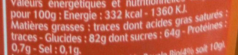 Miel et Gelée Royale - Nutrition facts