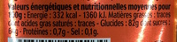 Miel et Gelée Royale - Nutrition facts