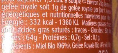 Miel et gelée royale - Nutrition facts - fr
