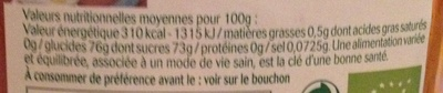 Sirop d'agave - Informations nutritionnelles