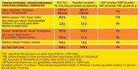 Savane Le Classique Chocolat - Informations nutritionnelles