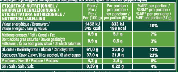 Le Cake à l'Anglaise - Nutrition facts