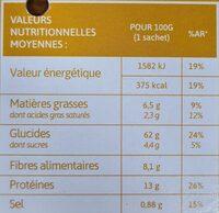 Boulgour & Pois chiches  Noix de Coco et Ananas - Nutrition facts - fr