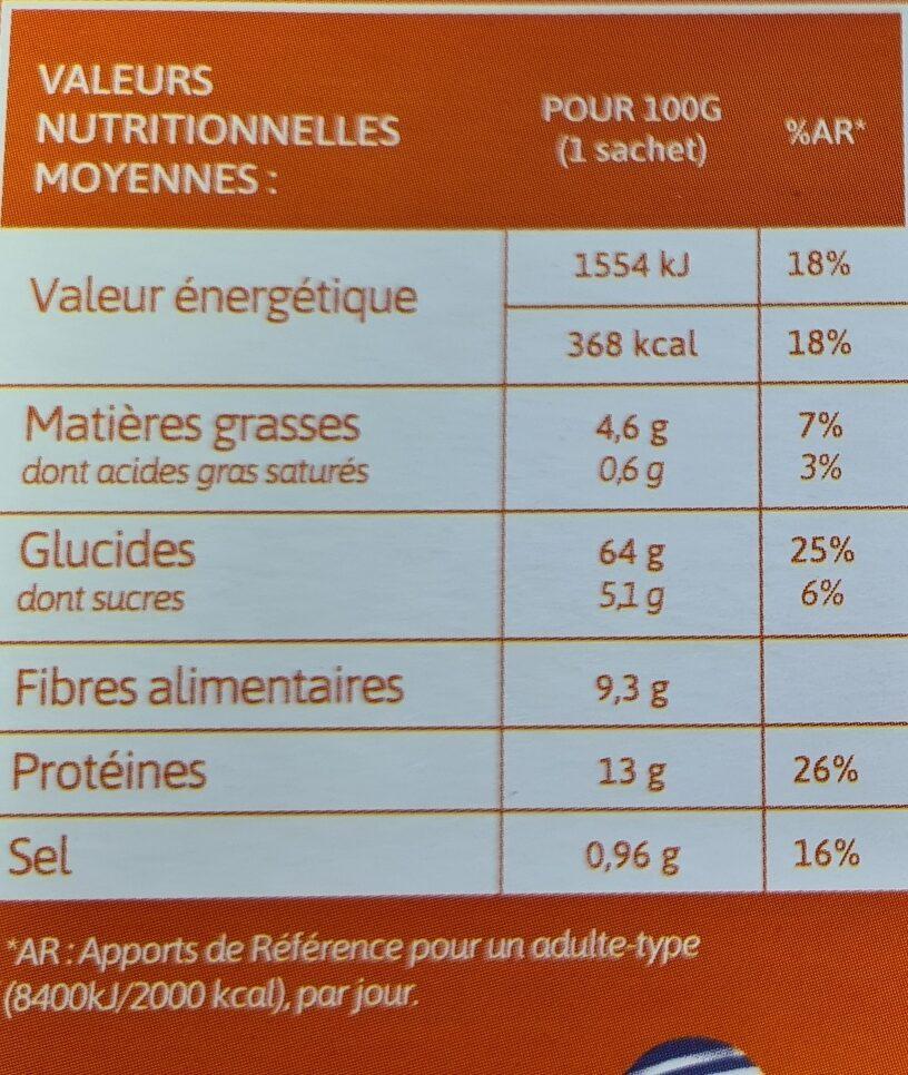 Boulgour & Pois chiches Légumes du potager - Nutrition facts - fr