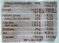 Fol Epi Caractère (1+1 Gratuit) - Nutrition facts - fr