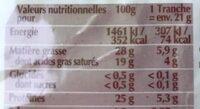 Fol Epi - Nutrition facts