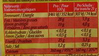 Fol Epi classic Nussig & Mild - Voedingswaarden - de