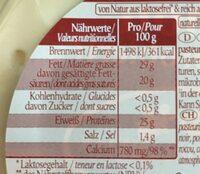 Fol epi extra fines 3 poivres - Informations nutritionnelles - fr