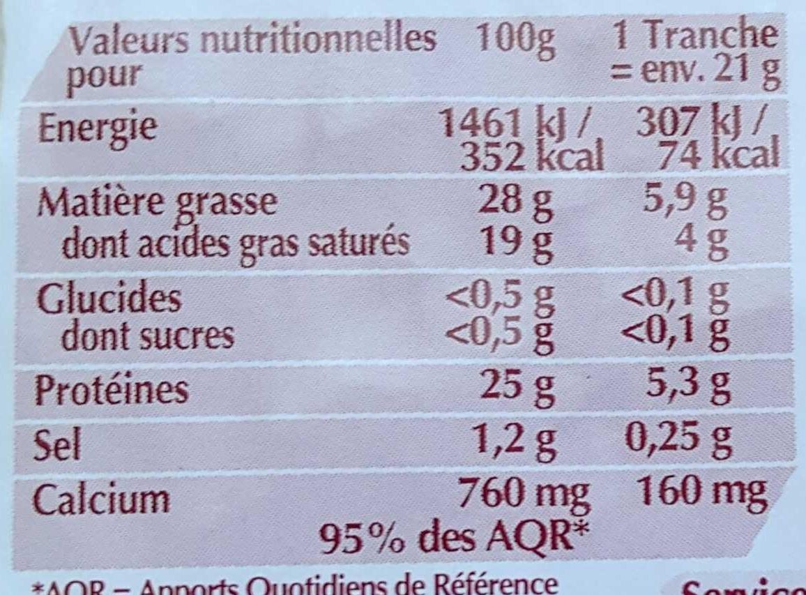 Fol Epi - familial - Informations nutritionnelles