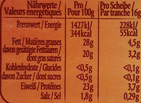 Saint Albray mild-würzig & cremig - Nutrition facts