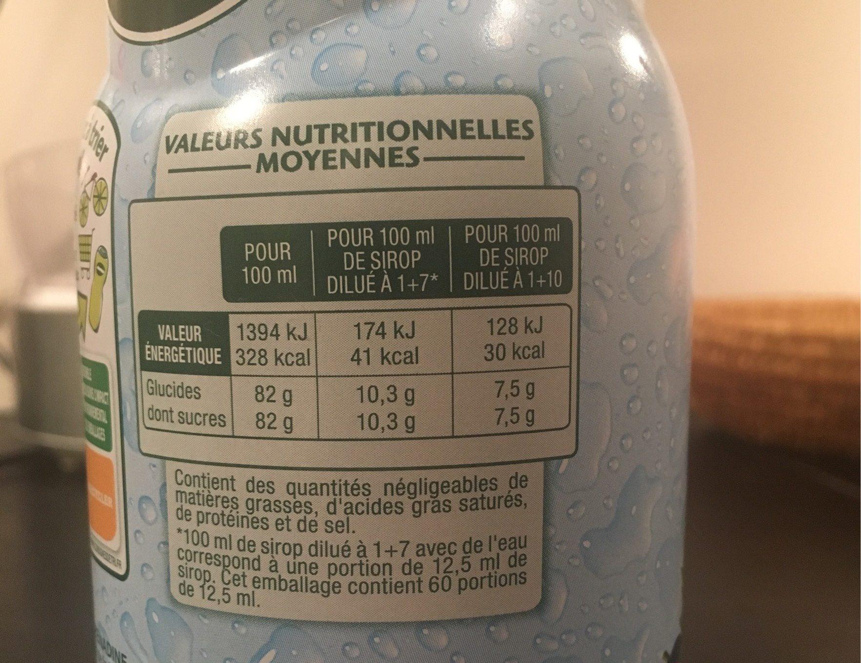 Sirop de Grenadine - Voedingswaarden