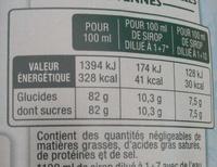 Grenadine méga - Voedingswaarden
