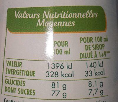 Sirop de Fruits Grenadine - Nutrition facts - fr