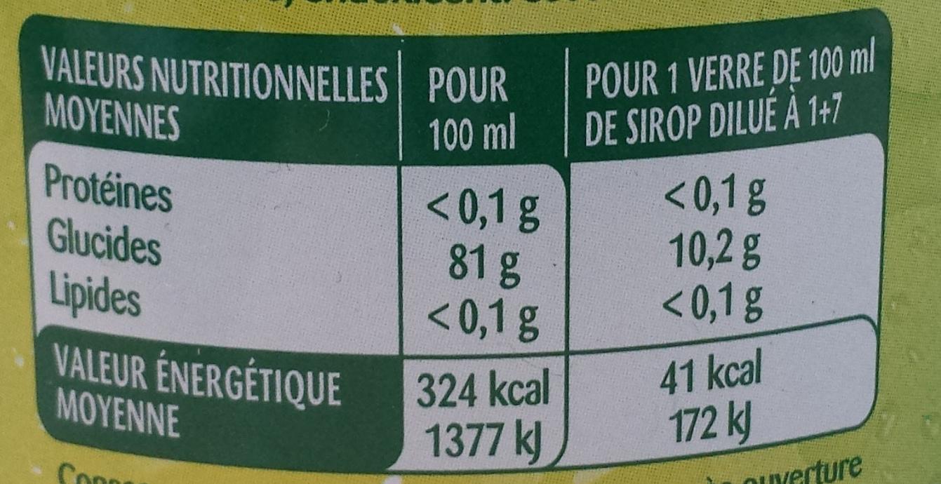 Mega Grenadine - Informations nutritionnelles - fr