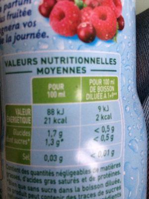 Sirop framboise et cranberry zéro sucre - Valori nutrizionali - fr