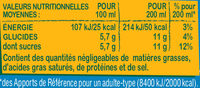 Fruit Shoot Orange (pour 100ml) - Nutrition facts