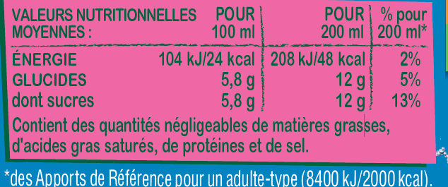 Fruit Shoot Fruits Rouges - Nutrition facts