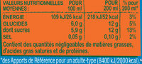 Fruit Shoot Tropical - Informations nutritionnelles - fr