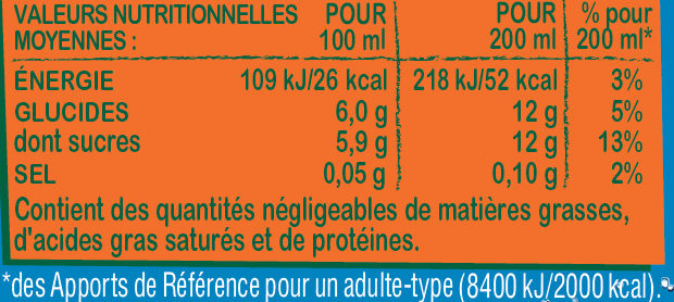 Fruit Shoot Tropical - Nutrition facts