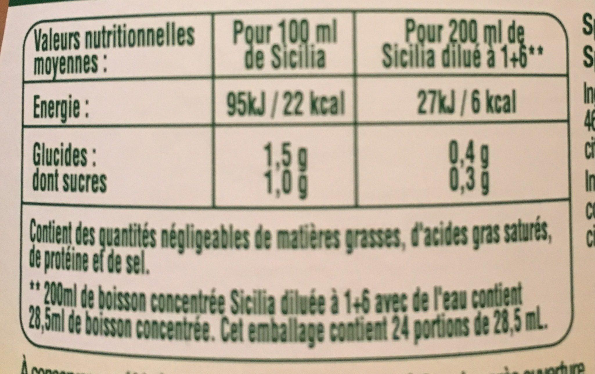 Sicilia Citron - Voedigswaarden