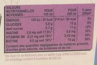 Fruit Shoot Multivitaminé - Nutrition facts - fr