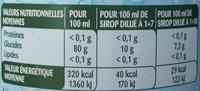 Sirop fruit de la passion - Informations nutritionnelles - fr