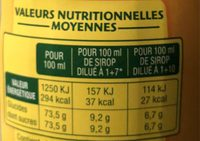 Sirop Iced Tea Pêche - Informations nutritionnelles