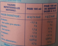 Teisseire 0% Grenadine - Informations nutritionnelles - fr