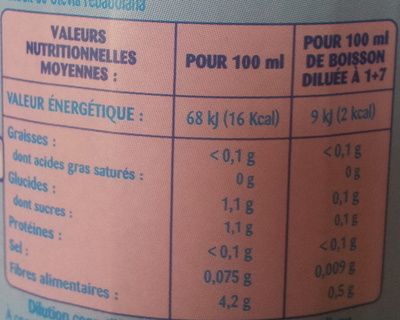 Teisseire 0% Grenadine - Informations nutritionnelles