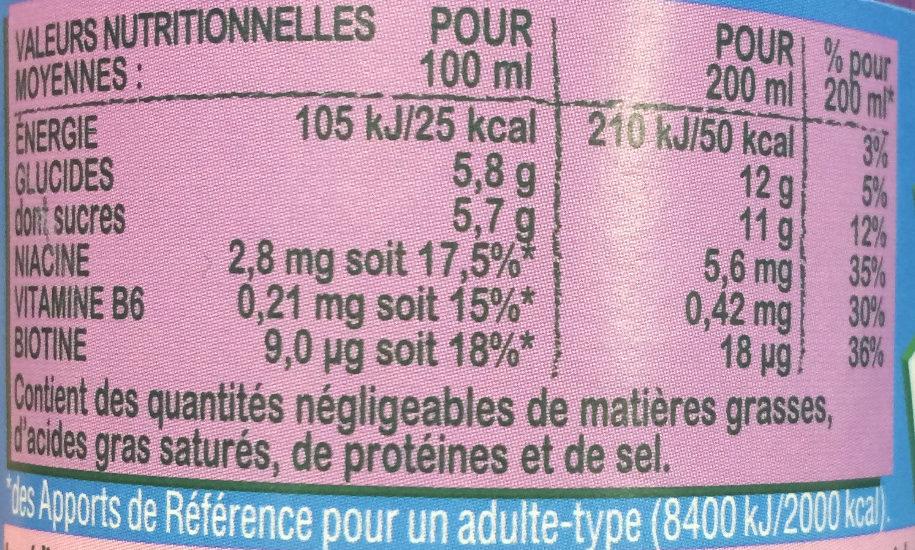Fruit shoot - Información nutricional