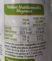 Sirop Virgin Mojito Menthe et Citron Vert - Nutrition facts - fr