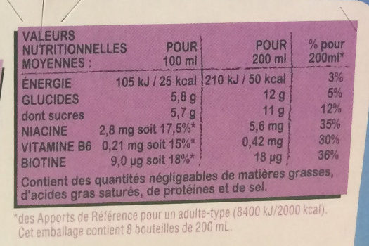 Fruit Shoot Multivitaminé - Informations nutritionnelles