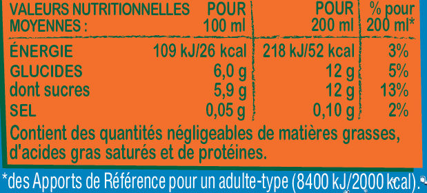Fruit Shoot Tropical - Nutrition facts - fr