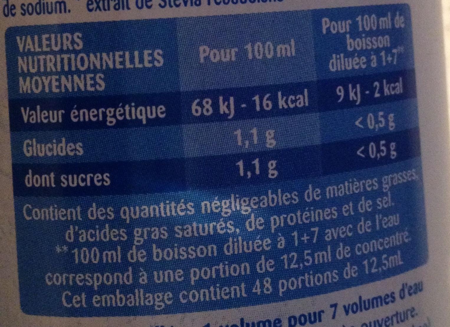 Sirop parfum grenadine 0% de sucre - Informations nutritionnelles