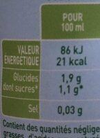 Sirop parfum grenadine 0% de sucre - Informations nutritionnelles - fr