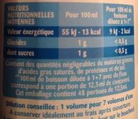 Teisseire zero sucres menthe verte - Nutrition facts