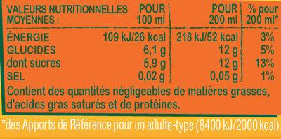 Fruit Shoot Iced Tea Pêche - Nutrition facts